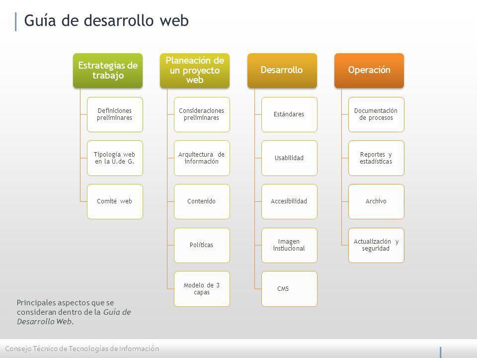 Guía de desarrollo web Consejo Técnico de Tecnologías de Información Estrategias de trabajo Definiciones preliminares Tipología web en la U.de G.