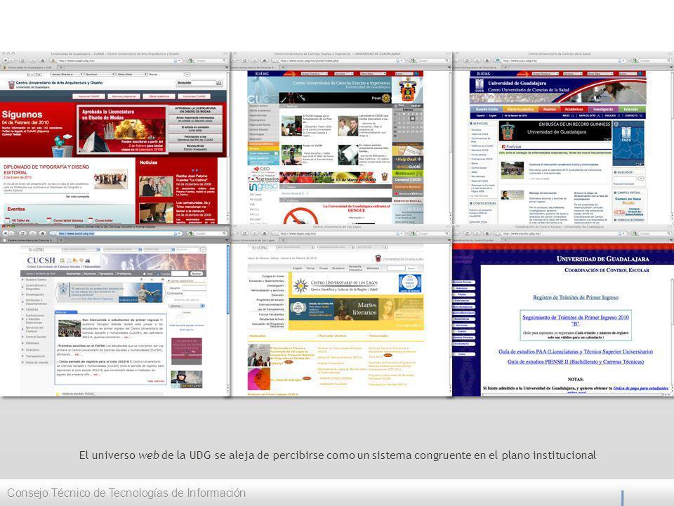 El universo web de la UDG se aleja de percibirse como un sistema congruente en el plano institucional