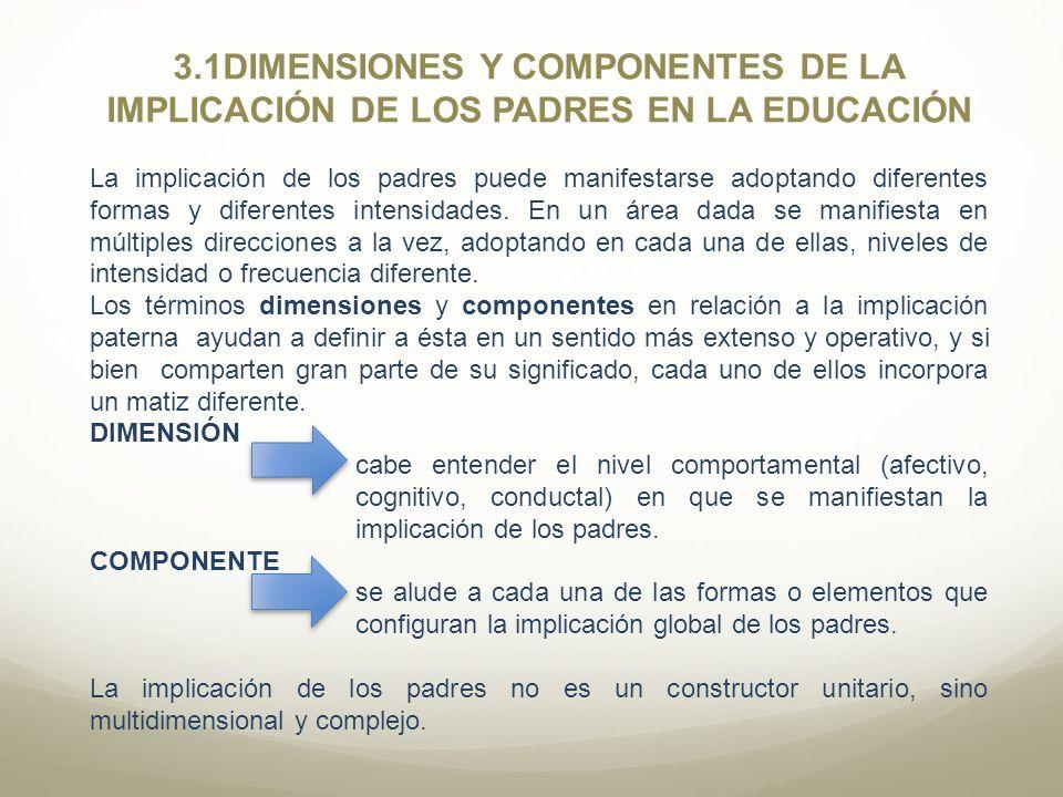 3.1DIMENSIONES Y COMPONENTES DE LA IMPLICACIÓN DE LOS PADRES EN LA EDUCACIÓN La implicación de los padres puede manifestarse adoptando diferentes form