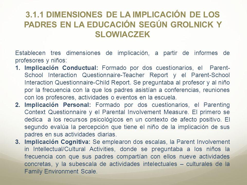 3.1.1 DIMENSIONES DE LA IMPLICACIÓN DE LOS PADRES EN LA EDUCACIÓN SEGÚN GROLNICK Y SLOWIACZEK Establecen tres dimensiones de implicación, a partir de