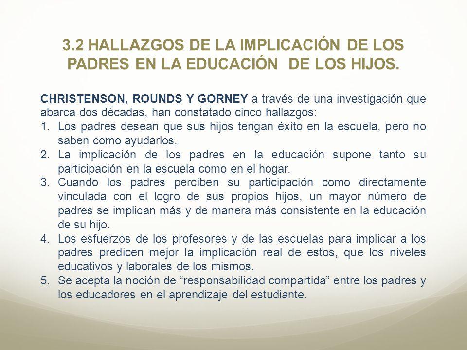 3.2 HALLAZGOS DE LA IMPLICACIÓN DE LOS PADRES EN LA EDUCACIÓN DE LOS HIJOS. CHRISTENSON, ROUNDS Y GORNEY a través de una investigación que abarca dos