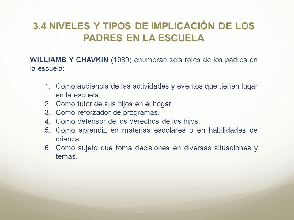 3.4 NIVELES Y TIPOS DE IMPLICACIÓN DE LOS PADRES EN LA ESCUELA WILLIAMS Y CHAVKIN (1989) enumeran seis roles de los padres en la escuela: 1.Como audie