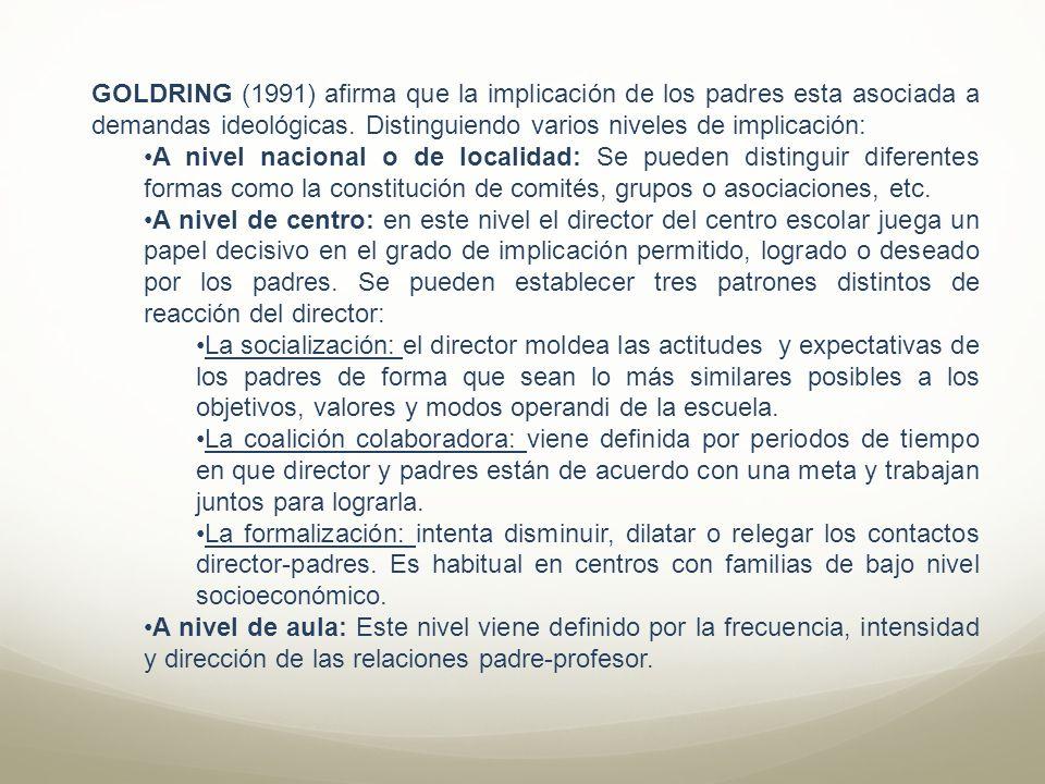 GOLDRING (1991) afirma que la implicación de los padres esta asociada a demandas ideológicas. Distinguiendo varios niveles de implicación: A nivel nac
