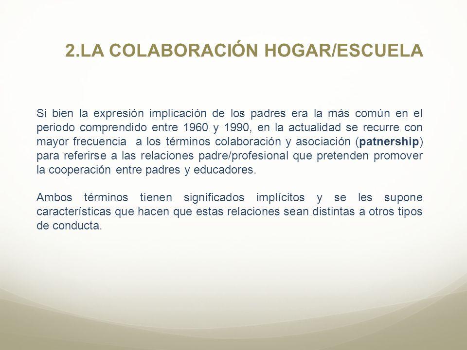 2.1 DELIMITACIÓN DE LA EXPRESIÓN COLABORACIÓN FAMILIA/ESCUELA DUNST Y PIAGET (1991): Recurrieron como punto de partida a la literatura del campo empresarial para definir la asociación padre/ profesional.