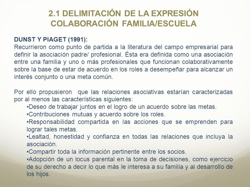 2.1 DELIMITACIÓN DE LA EXPRESIÓN COLABORACIÓN FAMILIA/ESCUELA DUNST Y PIAGET (1991): Recurrieron como punto de partida a la literatura del campo empre