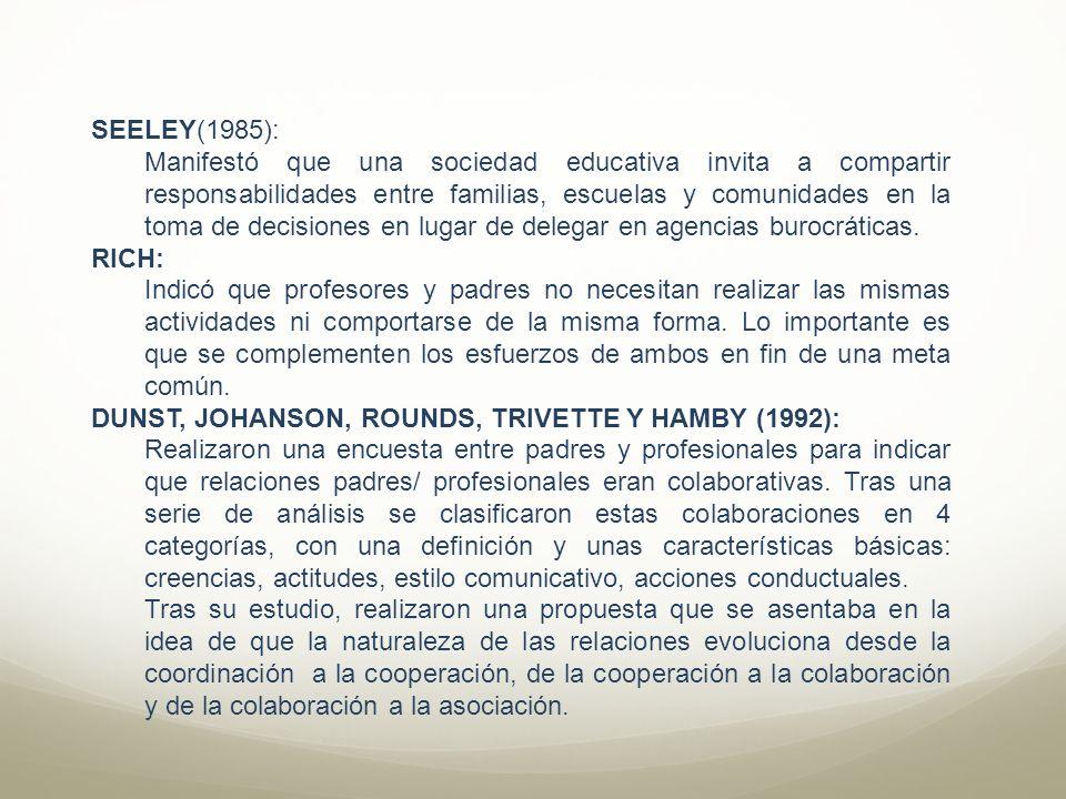 SEELEY(1985): Manifestó que una sociedad educativa invita a compartir responsabilidades entre familias, escuelas y comunidades en la toma de decisione