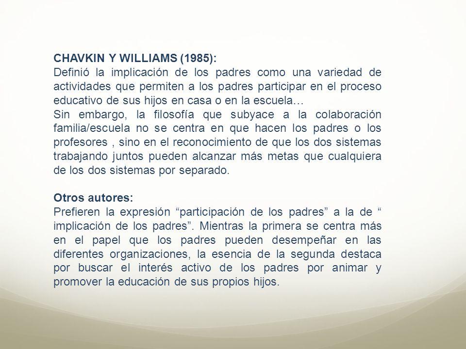 3.4 NIVELES Y TIPOS DE IMPLICACIÓN DE LOS PADRES EN LA ESCUELA WILLIAMS Y CHAVKIN (1989) enumeran seis roles de los padres en la escuela: 1.Como audiencia de las actividades y eventos que tienen lugar en la escuela.