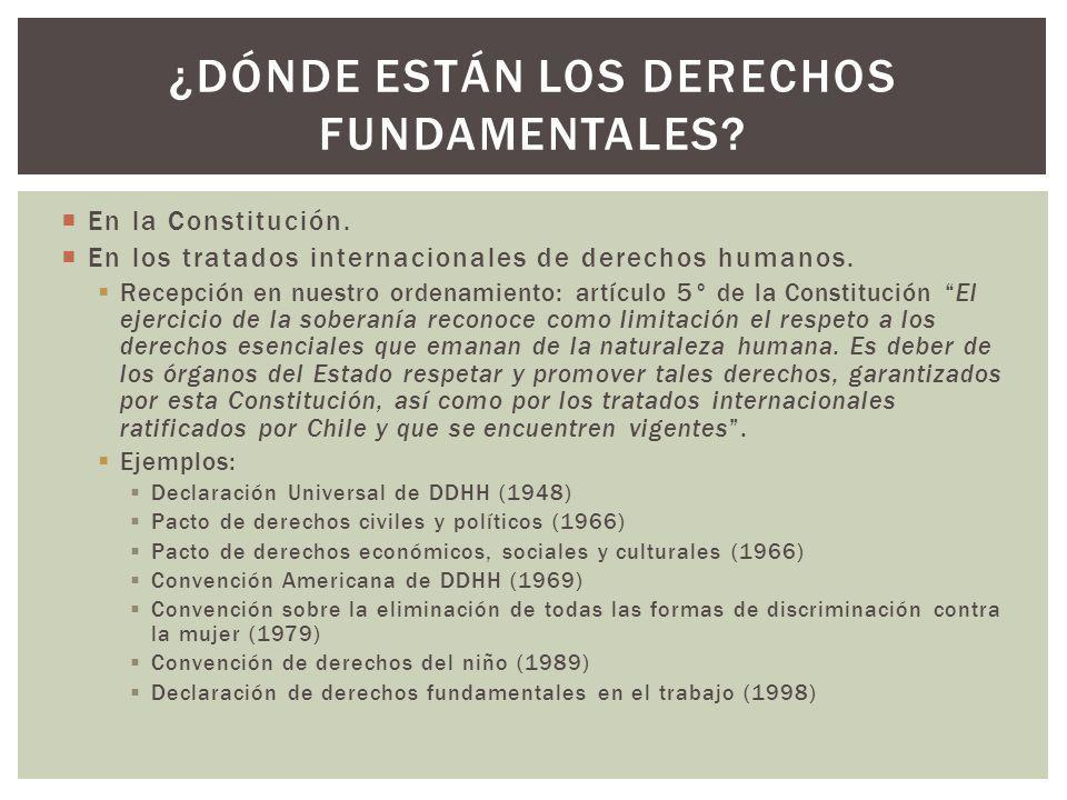 En la Constitución. En los tratados internacionales de derechos humanos. Recepción en nuestro ordenamiento: artículo 5° de la Constitución El ejercici
