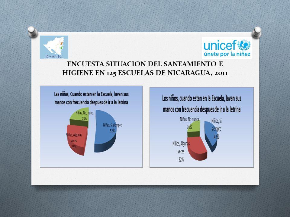ENCUESTA SITUACION DEL SANEAMIENTO E HIGIENE EN 125 ESCUELAS DE NICARAGUA, 2011