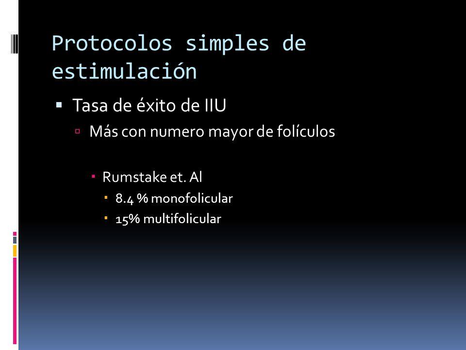 Protocolos simples de estimulación Tasa de éxito de IIU Más con numero mayor de folículos Rumstake et. Al 8.4 % monofolicular 15% multifolicular