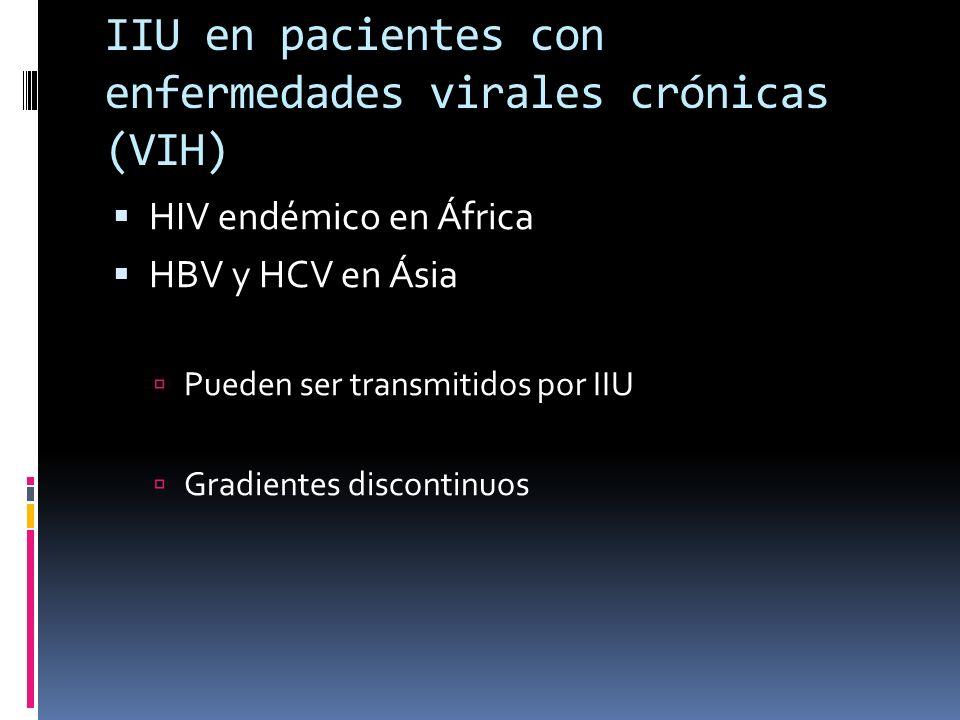 IIU en pacientes con enfermedades virales crónicas (VIH) HIV endémico en África HBV y HCV en Ásia Pueden ser transmitidos por IIU Gradientes discontin