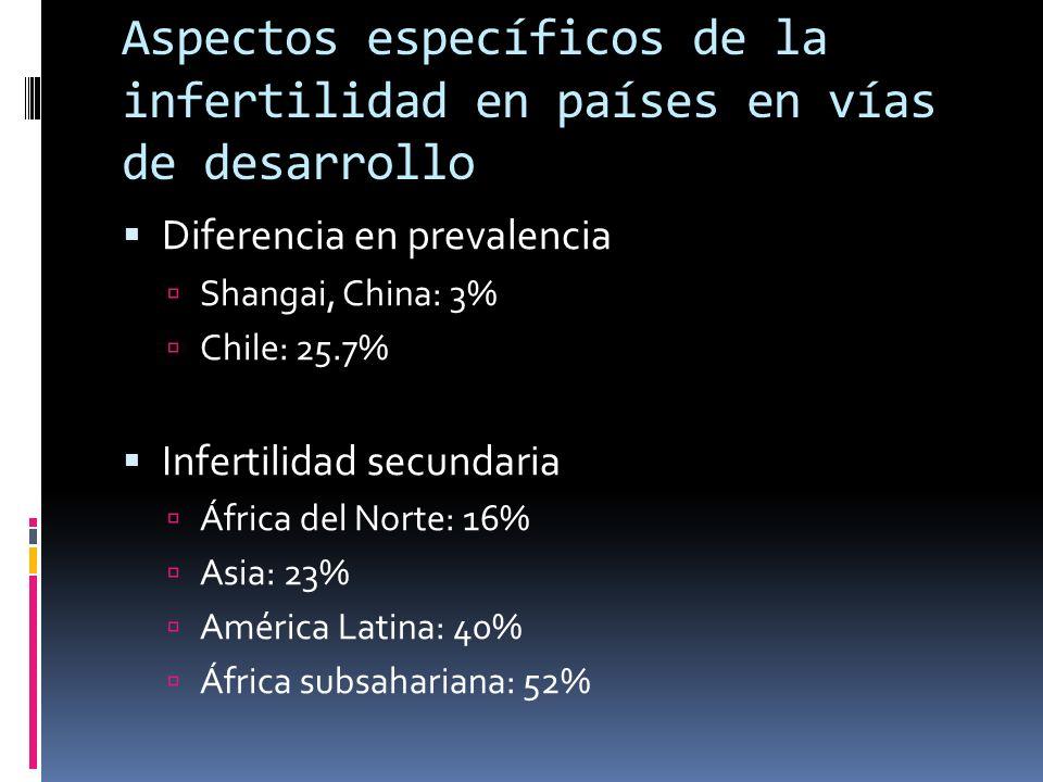 Aspectos específicos de la infertilidad en países en vías de desarrollo Diferencia en prevalencia Shangai, China: 3% Chile: 25.7% Infertilidad secunda