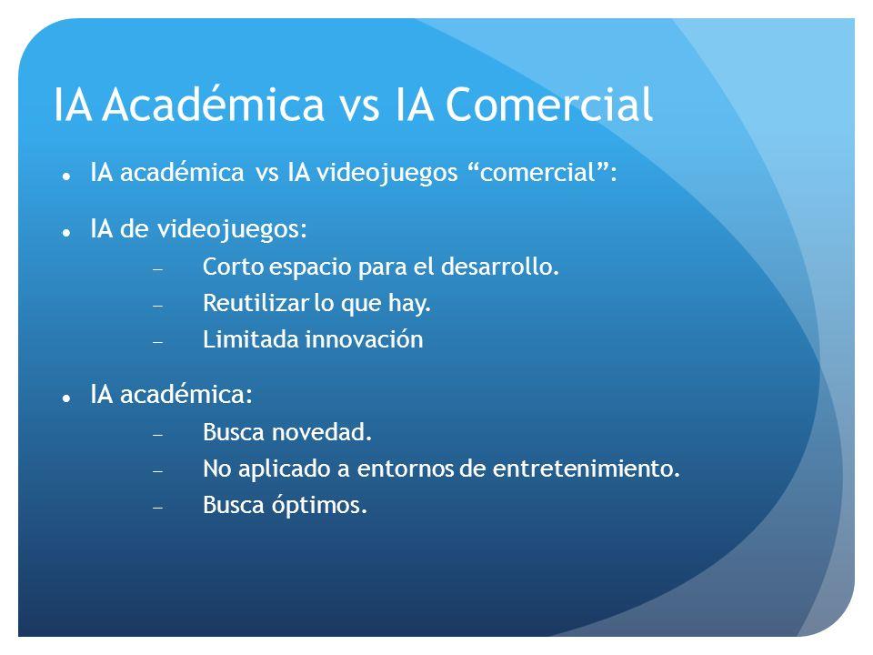 IA Académica vs IA Comercial IA académica vs IA videojuegos comercial: IA de videojuegos: Corto espacio para el desarrollo.