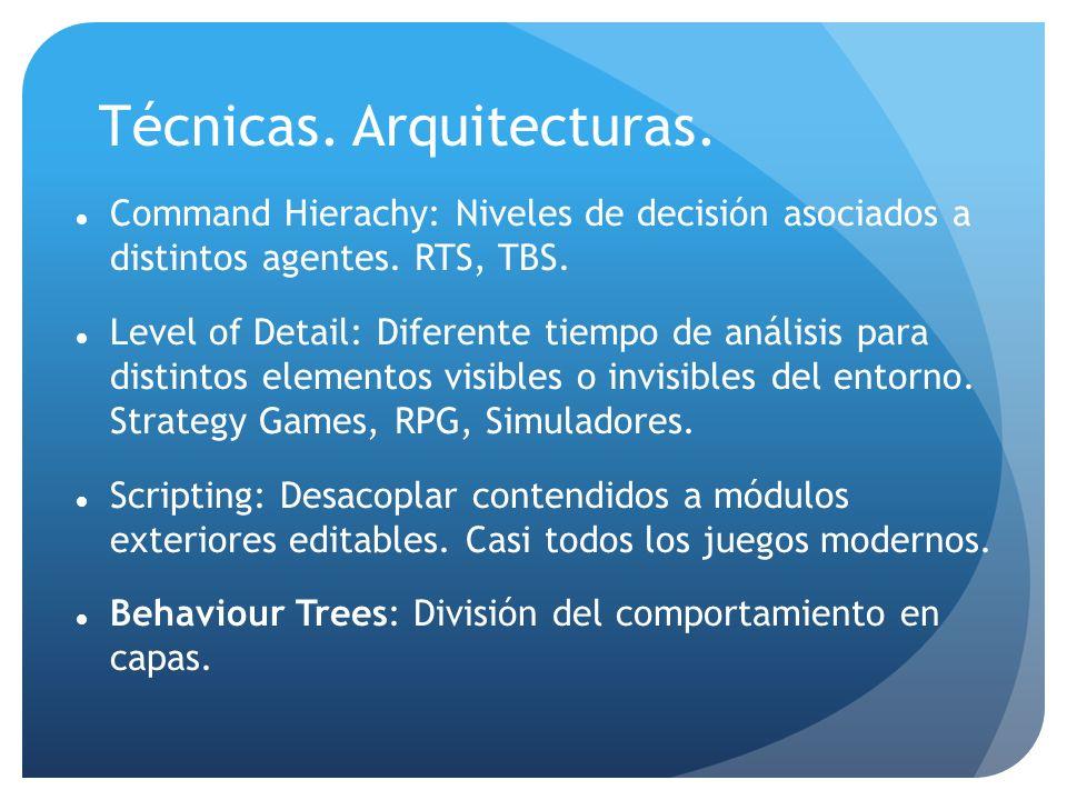 Técnicas. Arquitecturas. Command Hierachy: Niveles de decisión asociados a distintos agentes.