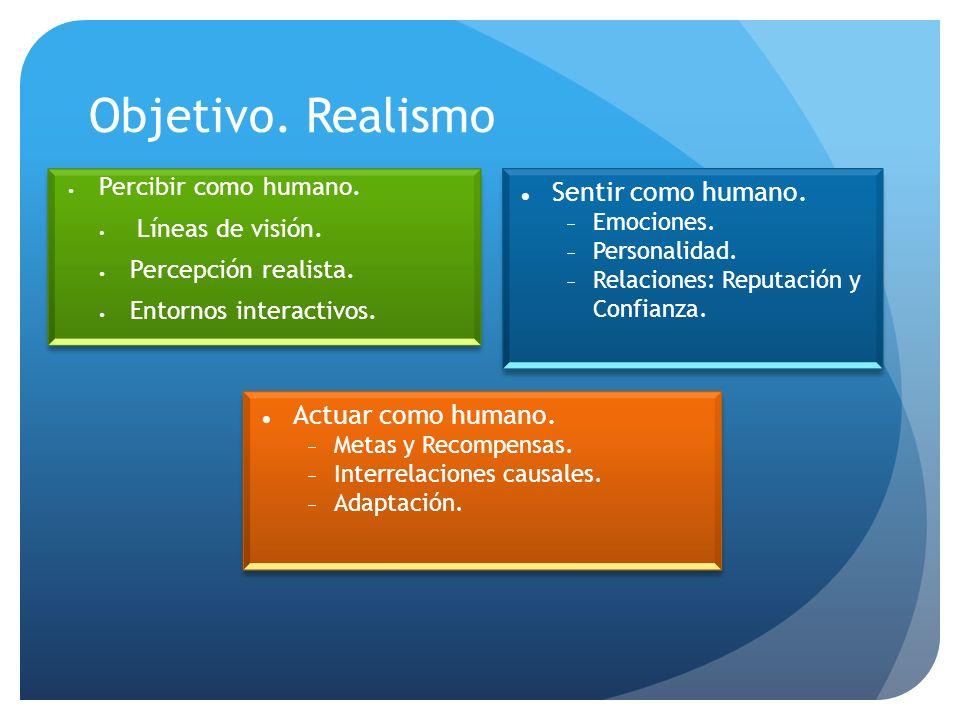 Objetivo. Realismo Percibir como humano. Líneas de visión.