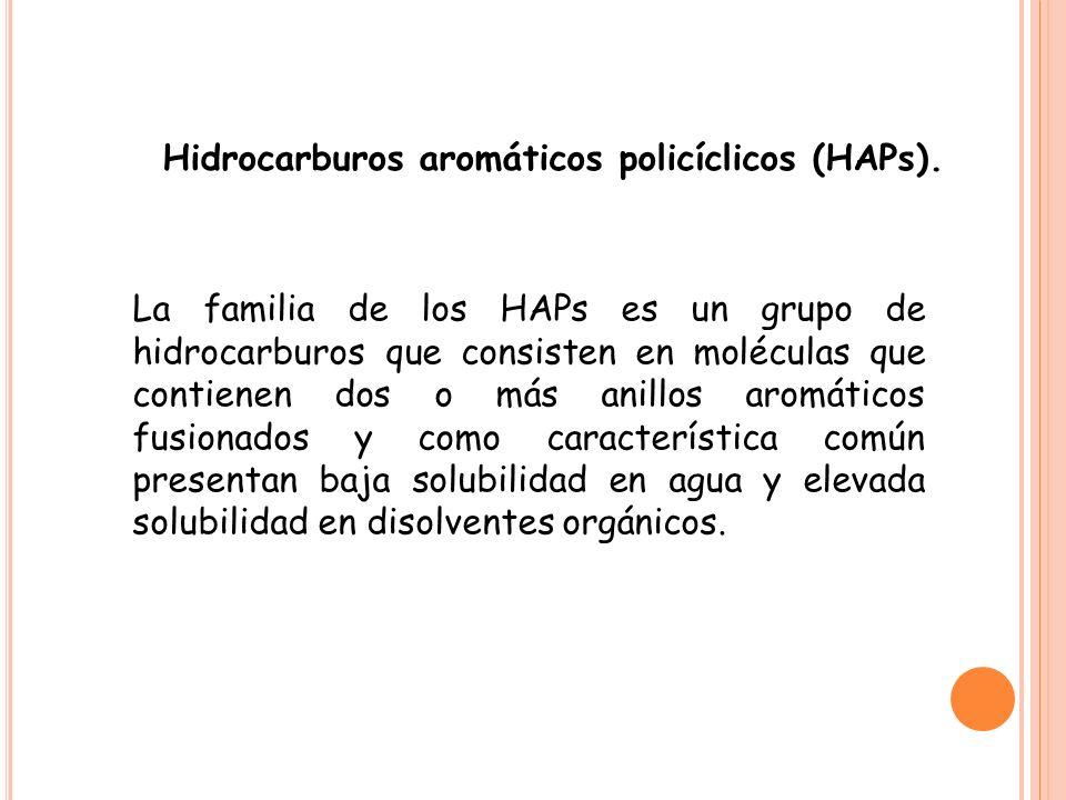Generalidades Los HAPs han estado presentes como contaminantes desde los inicios de la vida del hombre, ya que son compuestos naturales presentes en el ambiente.