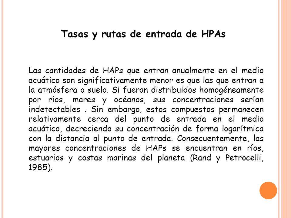 La distribución de los HAPs en el medio es gobernada por criterios cinéticos y termodinámicos y la naturaleza de la materia orgánica.