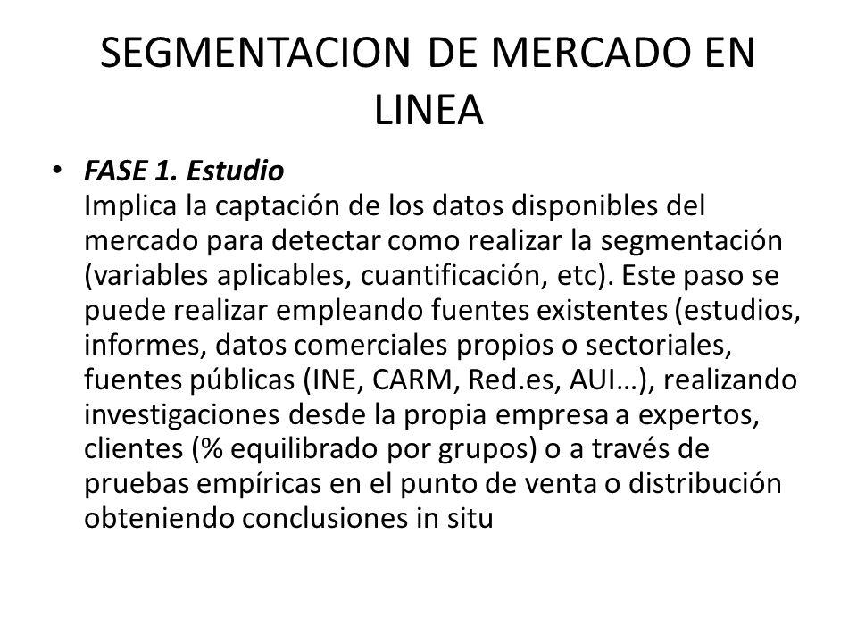 SEGMENTACION DE MERCADO EN LINEA FASE 1. Estudio Implica la captación de los datos disponibles del mercado para detectar como realizar la segmentación