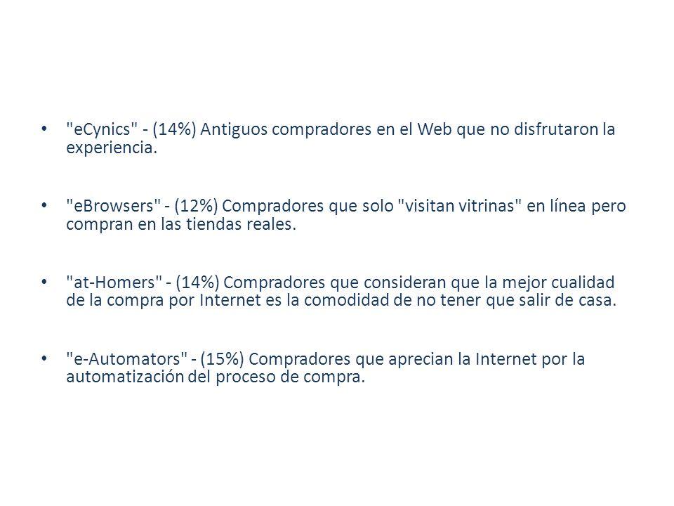 eCynics - (14%) Antiguos compradores en el Web que no disfrutaron la experiencia.