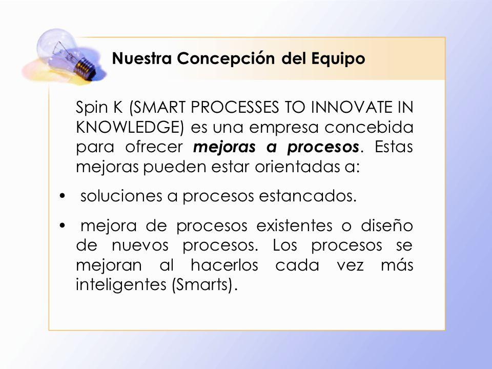 Nuestra Concepción del Equipo Spin K (SMART PROCESSES TO INNOVATE IN KNOWLEDGE) es una empresa concebida para ofrecer mejoras a procesos. Estas mejora