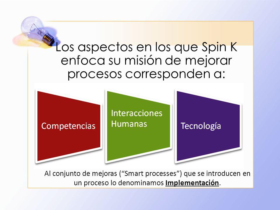 Los aspectos en los que Spin K enfoca su misión de mejorar procesos corresponden a: Al conjunto de mejoras (Smart processes) que se introducen en un p