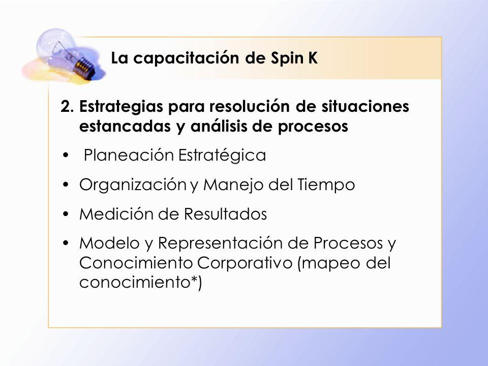 La capacitación de Spin K 2. Estrategias para resolución de situaciones estancadas y análisis de procesos Planeación Estratégica Organización y Manejo