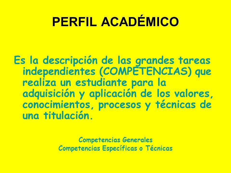 PERFIL ACADÉMICO Es la descripción de las grandes tareas independientes (COMPETENCIAS) que realiza un estudiante para la adquisición y aplicación de los valores, conocimientos, procesos y técnicas de una titulación.