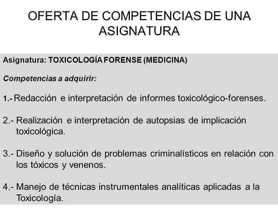 OFERTA DE COMPETENCIAS DE UNA ASIGNATURA Asignatura: TOXICOLOGÍA FORENSE (MEDICINA) Competencias a adquirir: 1.- Redacción e interpretación de informes toxicológico-forenses.