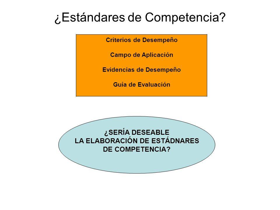 ¿Estándares de Competencia.