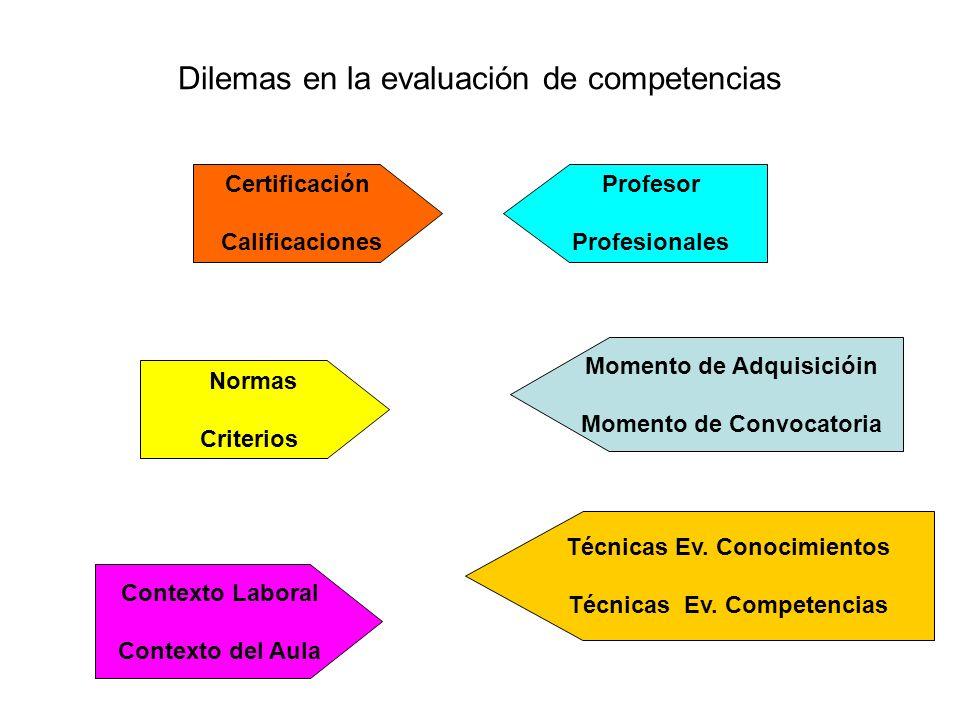 Dilemas en la evaluación de competencias Certificación Calificaciones Normas Criterios Contexto Laboral Contexto del Aula Profesor Profesionales Técnicas Ev.