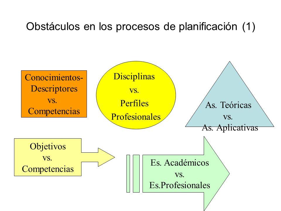 Obstáculos en los procesos de planificación (1) Conocimientos- Descriptores vs.