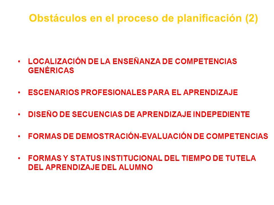 Obstáculos en el proceso de planificación (2) LOCALIZACIÓN DE LA ENSEÑANZA DE COMPETENCIAS GENÉRICAS ESCENARIOS PROFESIONALES PARA EL APRENDIZAJE DISEÑO DE SECUENCIAS DE APRENDIZAJE INDEPEDIENTE FORMAS DE DEMOSTRACIÓN-EVALUACIÓN DE COMPETENCIAS FORMAS Y STATUS INSTITUCIONAL DEL TIEMPO DE TUTELA DEL APRENDIZAJE DEL ALUMNO