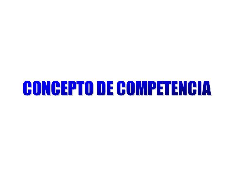 COMPETENCIA PROFESIONAL Capacidad individual para realizar un conjunto de tareas u operaciones reguladas por normas de calidad Descripción de la habilidad requerida para ejecutar efectiva y eficientemente una tarea ocupacional dada