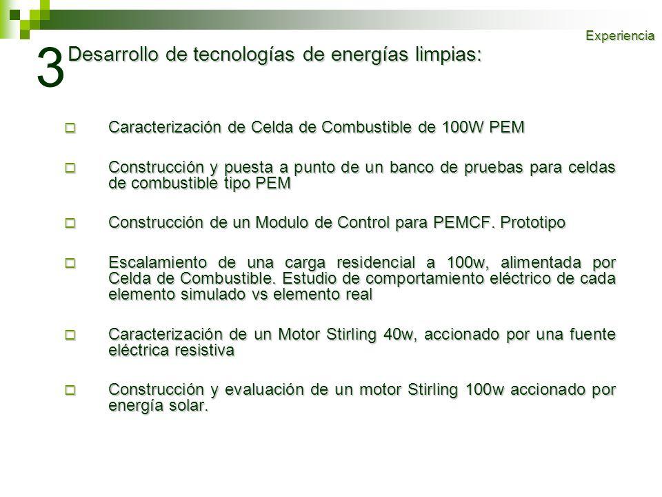 Desarrollo de tecnologías de energías limpias: Desarrollo de tecnologías de energías limpias: Caracterización de Celda de Combustible de 100W PEM Cara