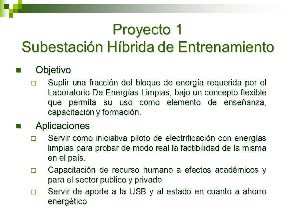 Proyecto 1 Subestación Híbrida de Entrenamiento Objetivo Objetivo Suplir una fracción del bloque de energía requerida por el Laboratorio De Energías L