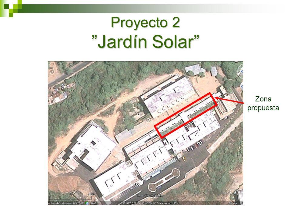 Proyecto 2 Jardín Solar Zona propuesta