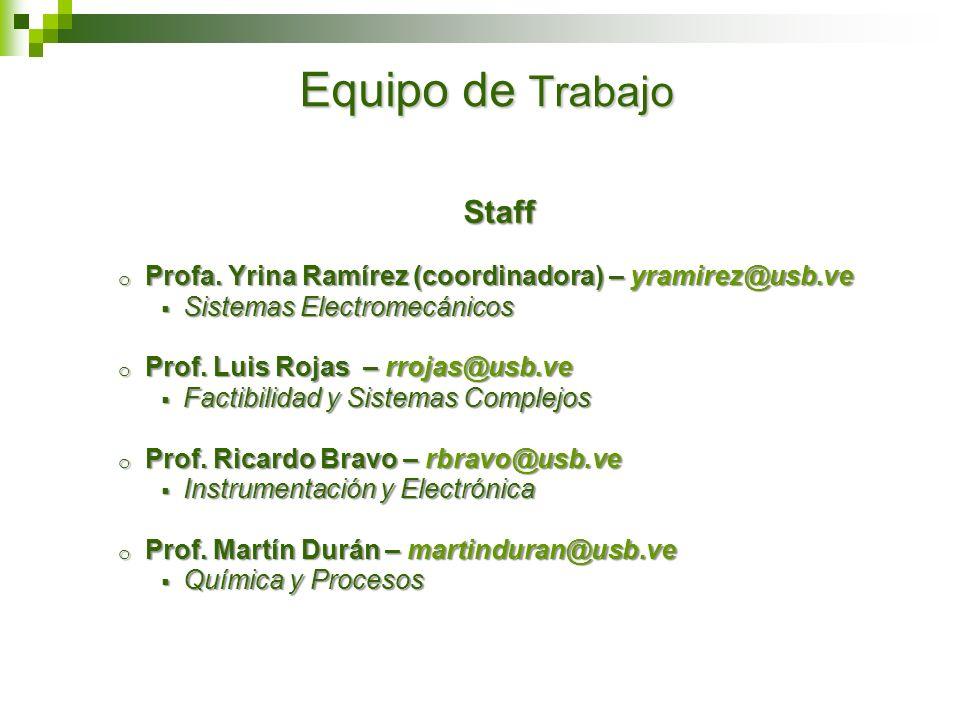 Staff o Profa. Yrina Ramírez (coordinadora) – yramirez@usb.ve Sistemas Electromecánicos Sistemas Electromecánicos o Prof. Luis Rojas – rrojas@usb.ve F
