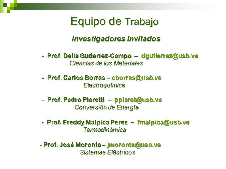 Investigadores Invitados - Prof. Delia Gutierrez-Campo – dgutierrez@usb.ve - Prof. Delia Gutierrez-Campo – dgutierrez@usb.ve Ciencias de los Materiale