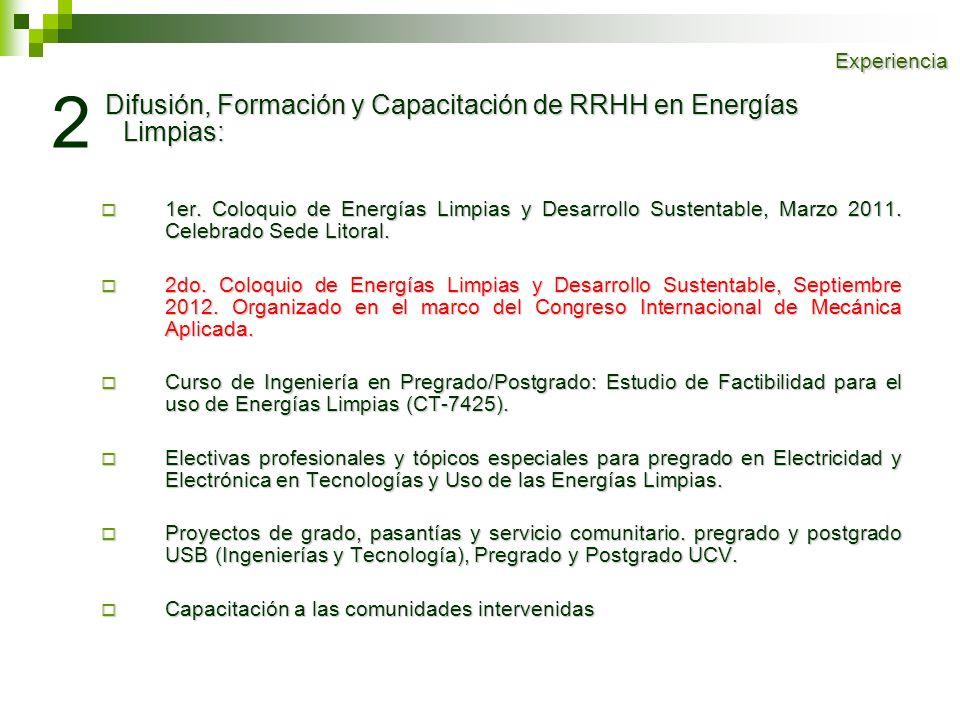 Difusión, Formación y Capacitación de RRHH en Energías Limpias: Difusión, Formación y Capacitación de RRHH en Energías Limpias: 1er. Coloquio de Energ