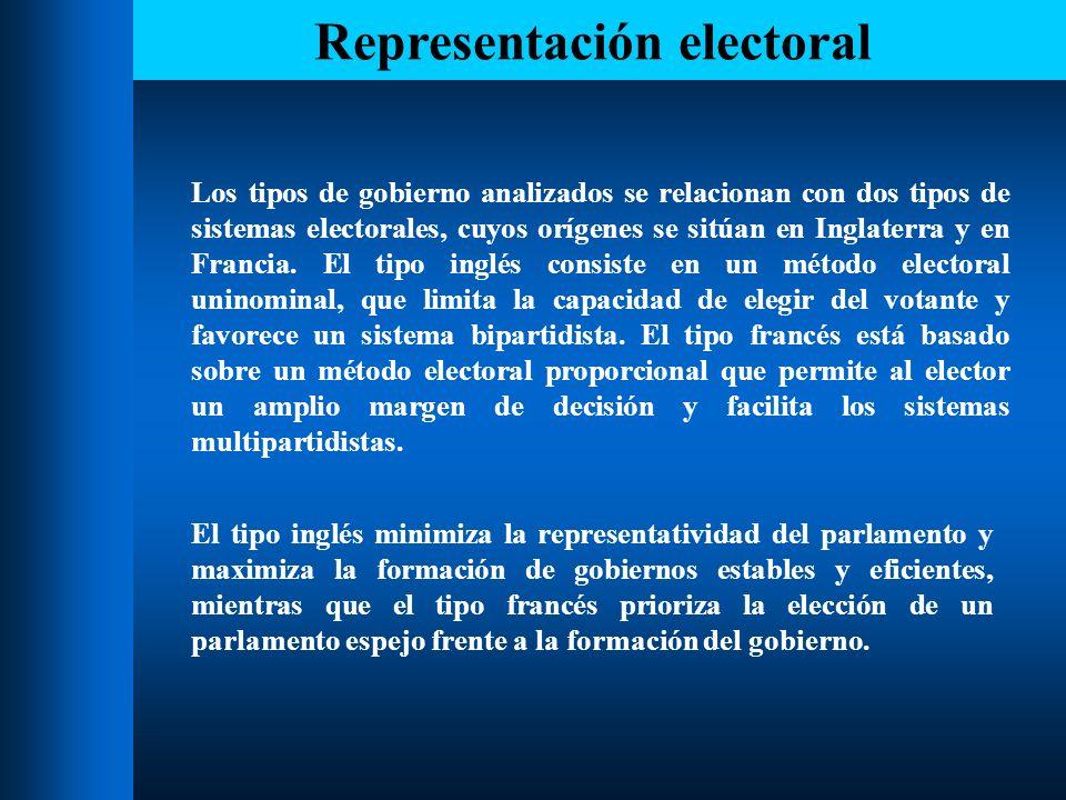 Representación electoral En palabras de Sartori: Más concretamente, en los países con circunscripciones uninominales se vota para crear un gobierno estable y responsable, y sólo de modo subordinado un parlamento representativo.