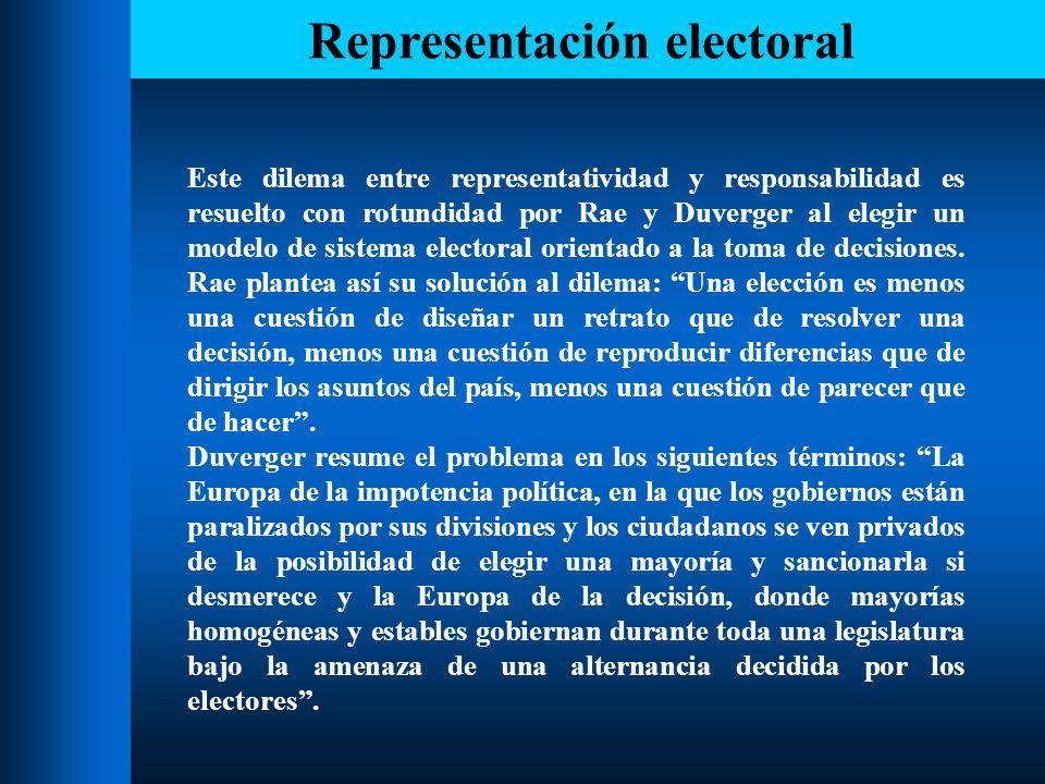 El sistema electoral español