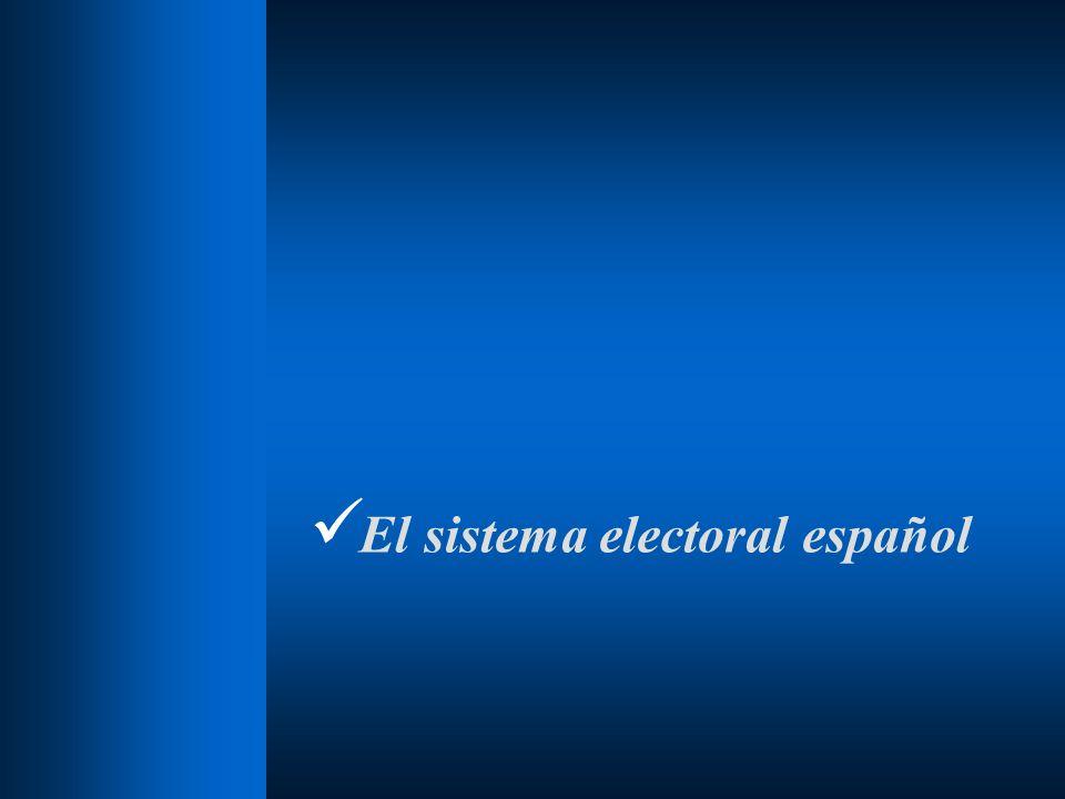 En el artículo 68 de la Constitución Española, se establece que el Congreso se compone de un mínimo de 300 y un máximo de 400 diputados; y que la circunscripción electoral es la provincia.