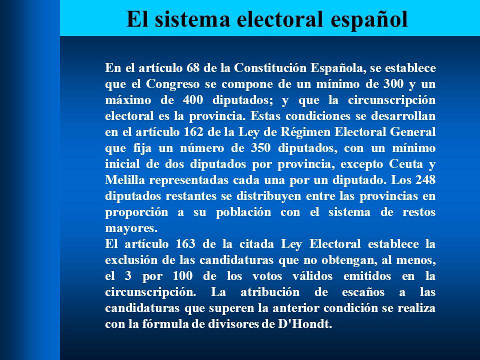 El sistema electoral español La magnitud media de diputados al Congreso por circunscripción es 7; el rango oscila entre 1 y 34, y la desviación típica es 5,92; lo que se corresponde con la dispersión de la población.