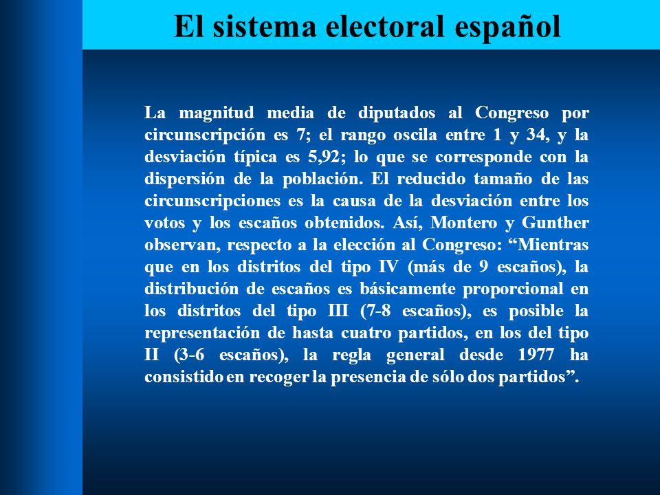 El sistema electoral español La media de representantes elegidos por circunscripción oscila entre 4 en Irlanda y Japón, 5 en Grecia, y 7 en Austria, Bélgica y España.