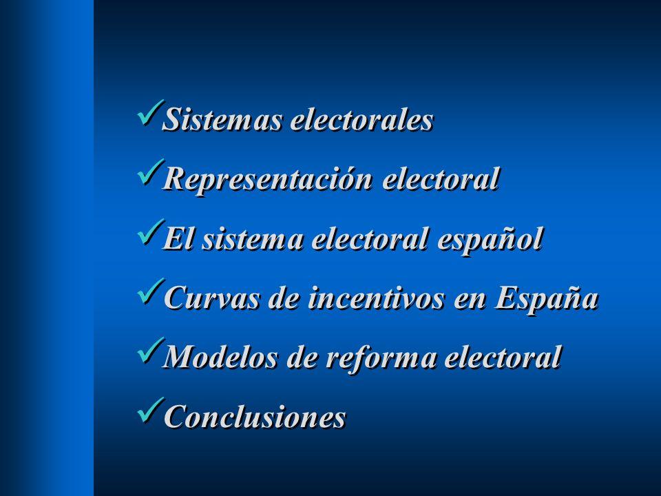 Sistemas electorales En este trabajo se analiza la influencia del sistema electoral en el sistema de partidos y en la composición del gobierno.