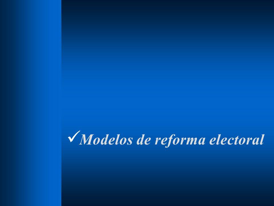 Un sistema electoral proporcional depende de tres variables básicas: la fórmula electoral, el tamaño de las circunscripciones y la cláusula de exclusión.
