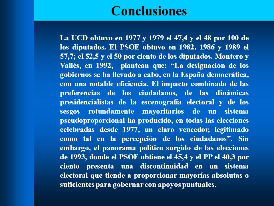 Conclusiones En las elecciones legislativas de 1993 y por primera vez, no existe un claro vencedor y la distancia (en votos y escaños) entre los dos primeros partidos es muy pequeña.