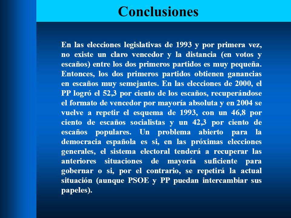 Conclusiones En España, la presencia de partidos nacionalistas con apoyo electoral, obliga a elegir un sistema electoral que combine la representatividad y la capacidad de generar gobiernos estables.