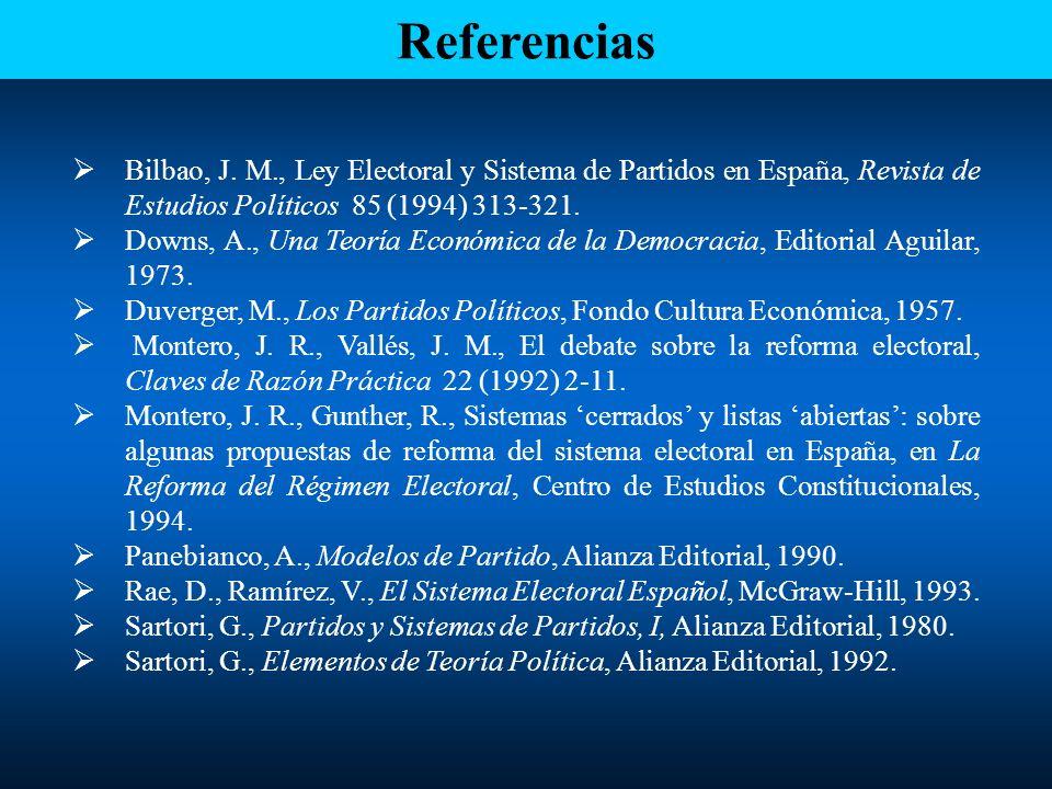 Referencias Bilbao, J. M., Ley Electoral y Sistema de Partidos en España, Revista de Estudios Políticos 85 (1994) 313-321. Downs, A., Una Teoría Econó