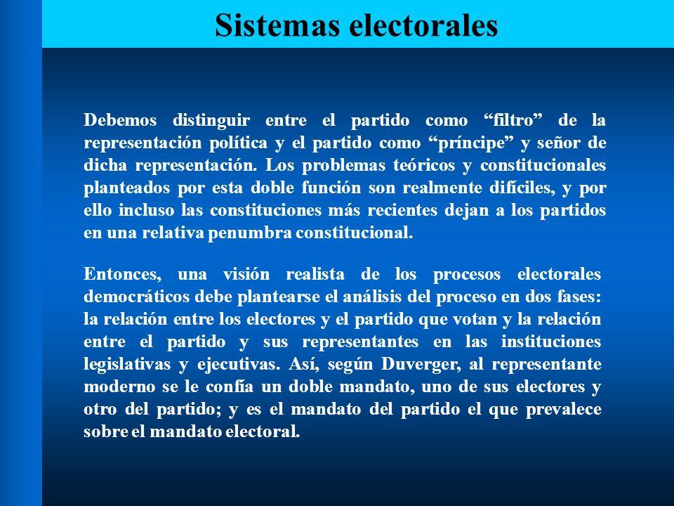 Sistemas electorales El primer análisis de la influencia de las leyes electorales en el sistema de partidos se realiza por Duverger en su obra Los Partidos Políticos.
